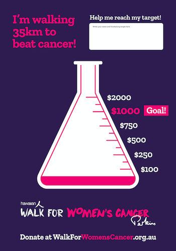 A3 Help me beat Cancer